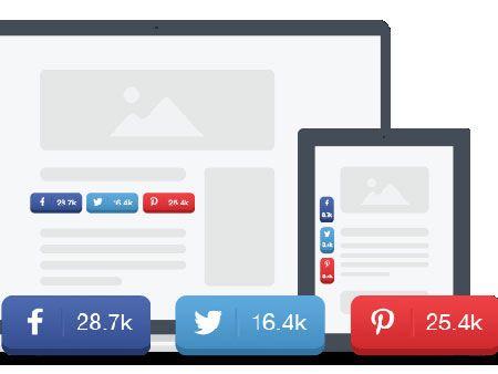5 Plugin WordPress Terbaik Untuk Media Sosial