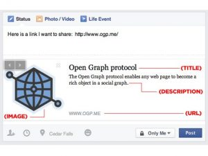 Gunakan OG Tags Pada WordPress Untuk Naikan Jumlah Klik di Facebook
