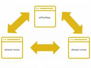 Cara Menambah Hreflang Tag di WordPress